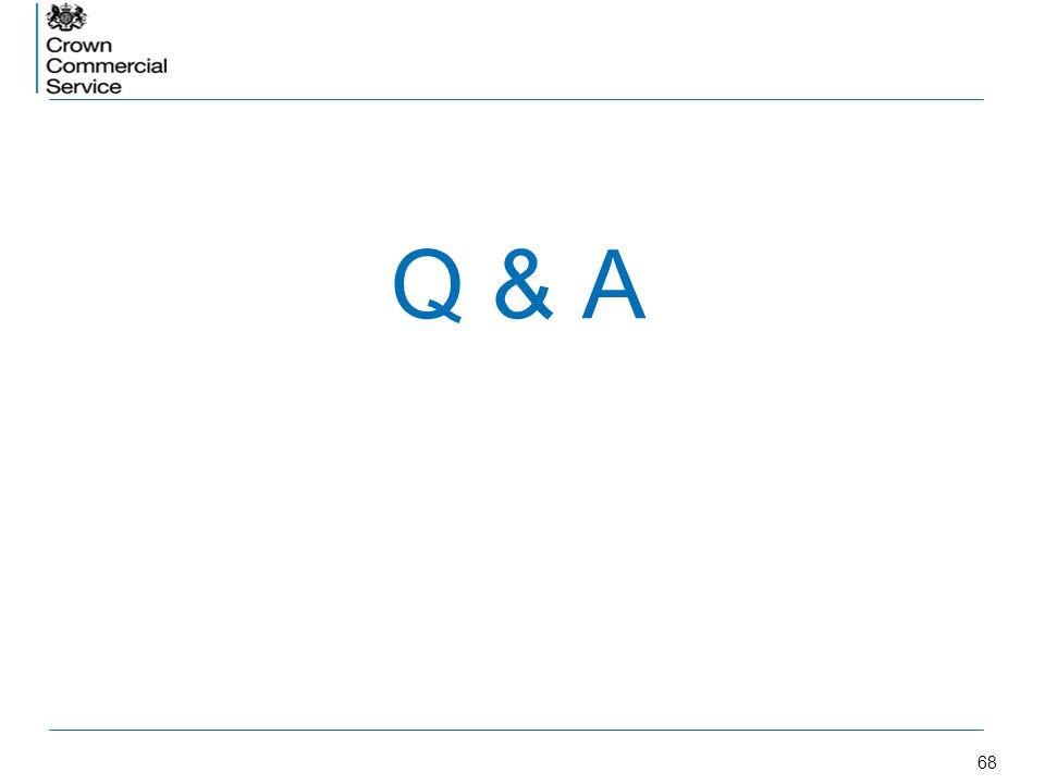 Q & A PROTECT [IL1]